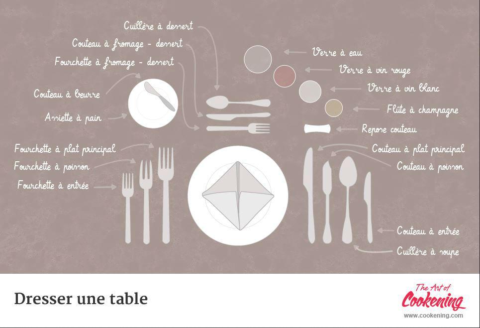 dressage de table a la francaise 12 lu0027art du dressage de table la franaise - Dressage De Table A La Francaise